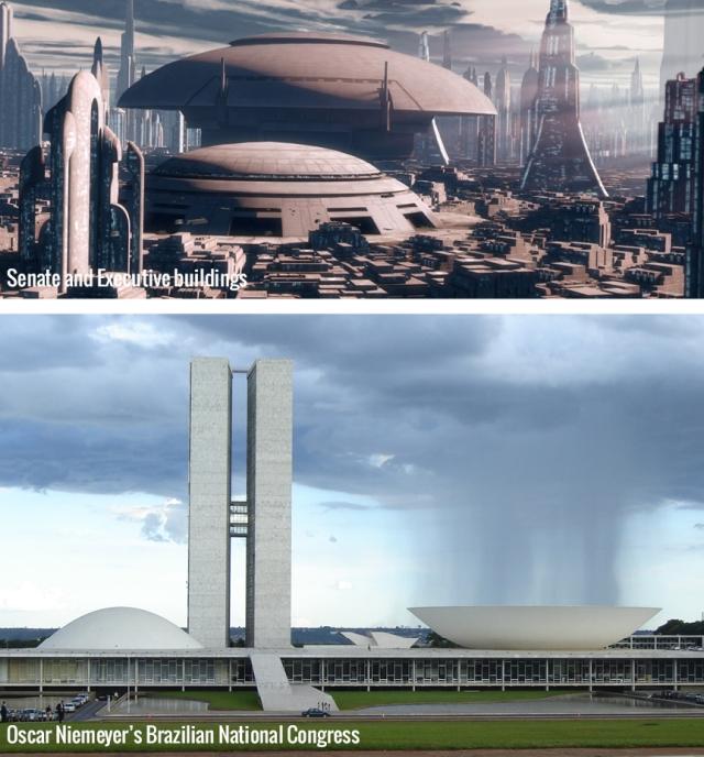 Brazil and Senate